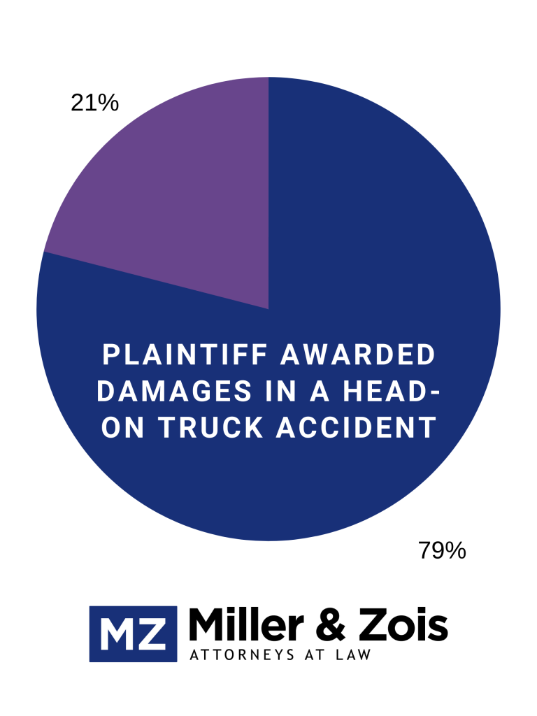 head-on truck accidents