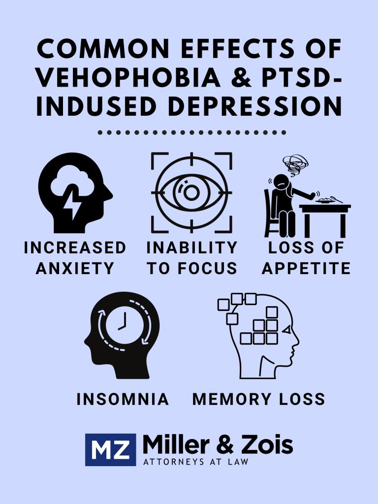 vehophobia ptsd